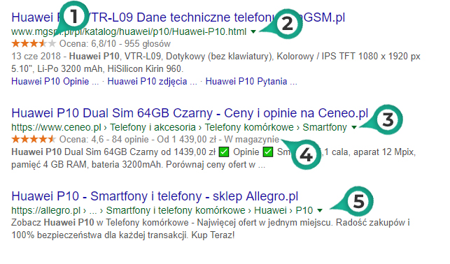 Co to jest Rich Snippets
